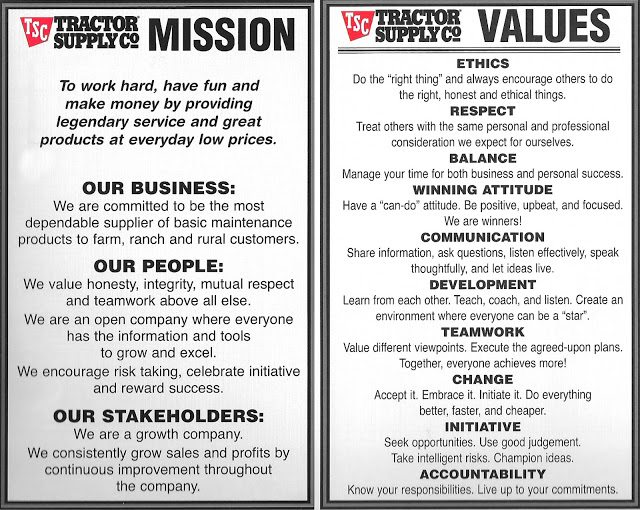 Tractor Supply Company Mission & Values Statements
